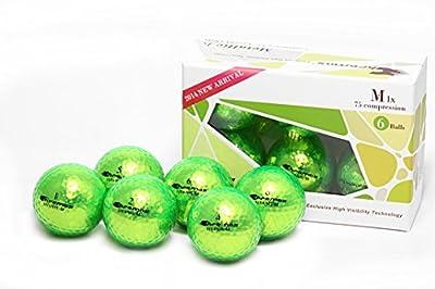 Chromax M1x Highly-Visible Balls (Older Version)