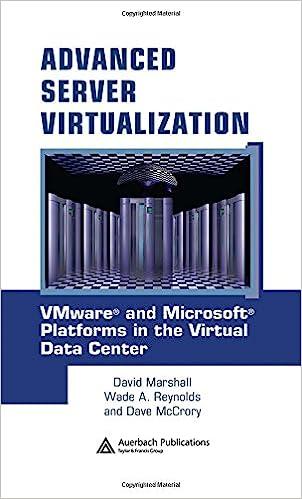 Advanced Server Virtualization: VMware and Microsoft Platforms in