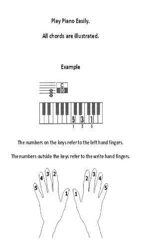 Piano Visual Chords Kindle Edition By Filipe Ribeiro Arts