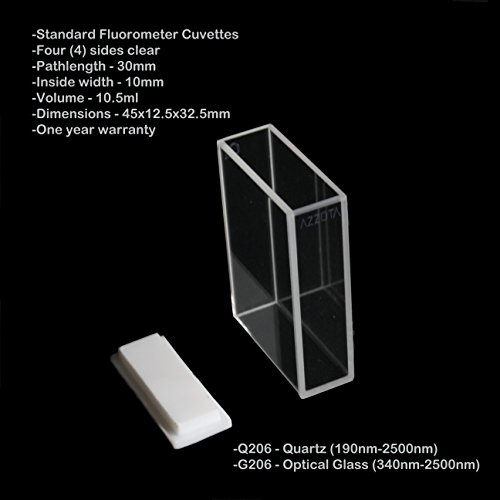 Most Popular Fluorometers