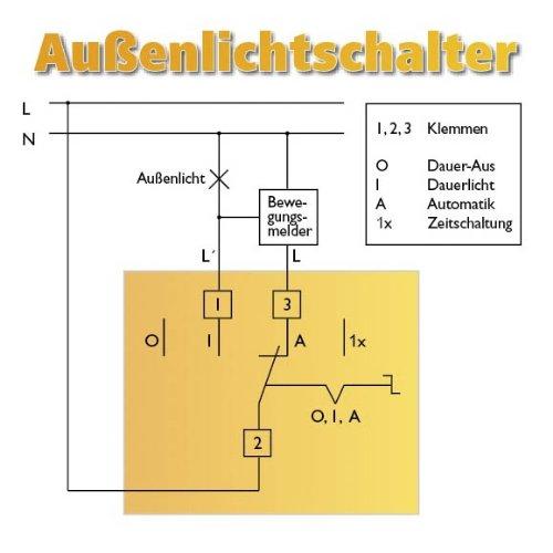 AS-55-RW+R Arnold-Schalter Multifunktionsschalter für ...