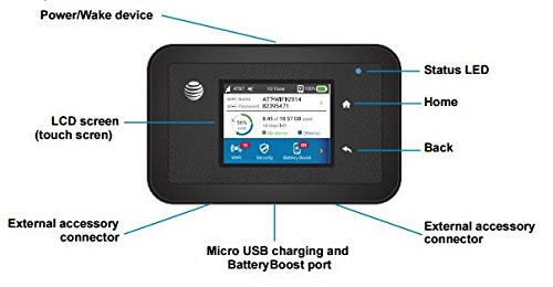 Netgear Unite Explore 815S 4G LTE Mobile Wifi Rugged Hotspot - (AT&T) by NETGEAR