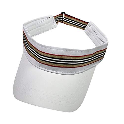 (Pengy Protection Summer Sun Hats Wide Brim Cap Sun Visor Hats with Neck UV Protection Summer Beach Cap White)