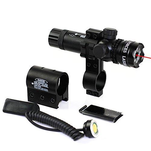 Adjustable Shockproof Tactical Pressure Battery product image
