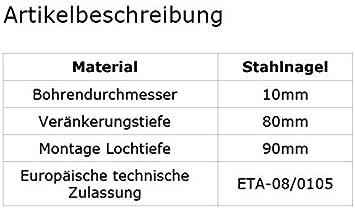 100 x TELLERD/ÜBEL 10 x 160m mit Stahlnagel Schlagd/übel Metall D/ämmstoffhalter D/ämmstoffd/übel D/übel Isolierd/übel WDVS Styropor Styropord/übel Thermod/übel viele Mengen erh/ältlich DQ-PP