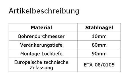 Dämmstoffdübel WKTHERM 100Stück Stahlnagel Tellerdübel Styropordübel