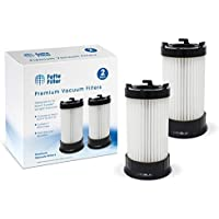 2-Pack - Eureka DCF-4, DCF-18 Compatible HEPA Filter. Replaces Part # 927 for Model # 62132