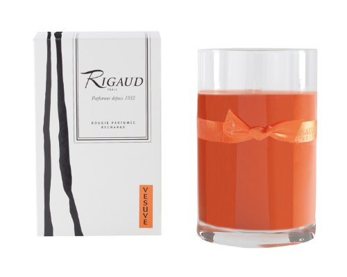 Buy parfume in the world