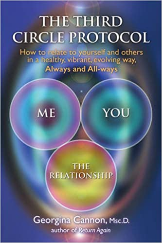 The Third Circle Protocol: How to relate to yourself and others in ...