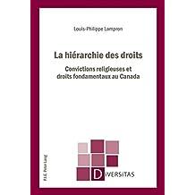 La hiérarchie des droits: Convictions religieuses et droits fondamentaux au Canada