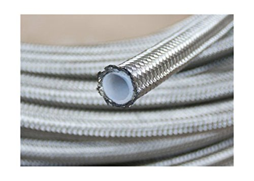 ptfe braided hose - 3