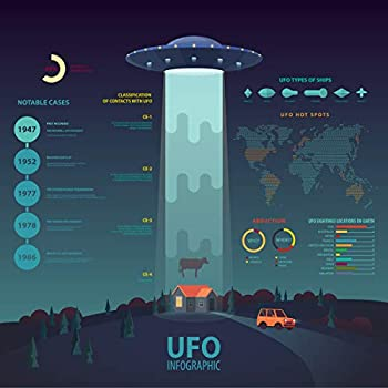 UFO Infographics Poster - Detailed, High Resolution UFO, Space, Alien, Abduction, Spaceship Wall Art Print for School Home Classroom - 16X16 inches