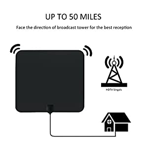 Digital antenna, TV antenna for digital TV indoor, 50+ miles range with Detachable Signal Amplifier Booster for 1080P High Reception, Aluminum foil antenna, Updated Version Better Reception of Signal