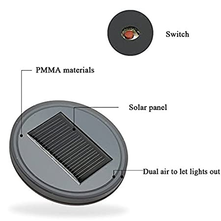 Ocamo 2 Pack Solar LED Light Cup Holder Bottom Pad Mat Interior Decoration For All Cars Blue