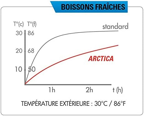 FA003574181 Zefal Thermoflasche Arctica 55 Pink