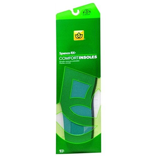 Spenco RX Comfort Insoles #3 1 Pair (Replacement Womens Insoles)