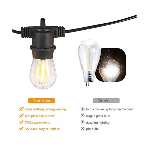Tomshine E27 Catena Luminosa Lampadina LED Kit Luci Stringa LED E27 IP65 16M/15+2LED 5 spesavip