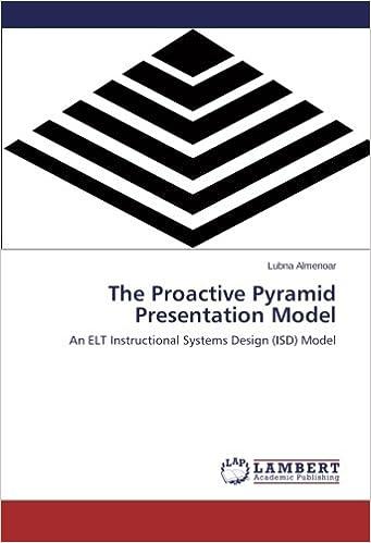 The Proactive Pyramid Presentation Model An Elt Instructional Systems Design Isd Model Almenoar Lubna 9783659582189 Amazon Com Books