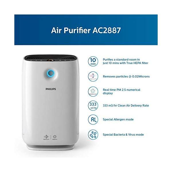 Best High Efficiency Intelligent Purification Air Purifier