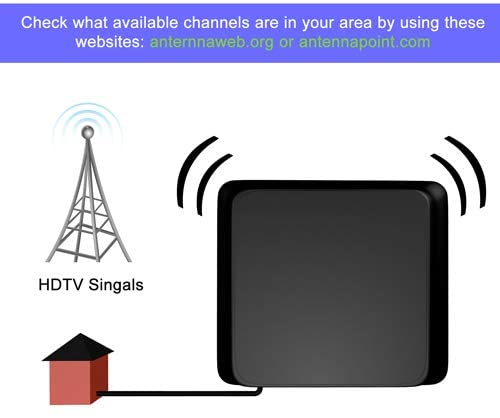 Amplified HD Digital TV Antenna 120Miles Long Range Newest Version 13ft Coax Cable//AC Adapter Support 4K//1080p Fire tv Stick and All Older TVs Indoor Powerful HDTV Amplifier Signal Booster