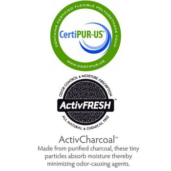 CertiPUR-US & ActivFRESH