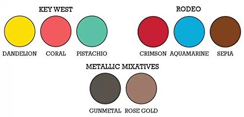 Tim Holtz Alcohol Inks and Metallics Mixatives (Key West/Rodeo/Metallics Mixatives Set 1 - Gunmetal and Rose Gold)