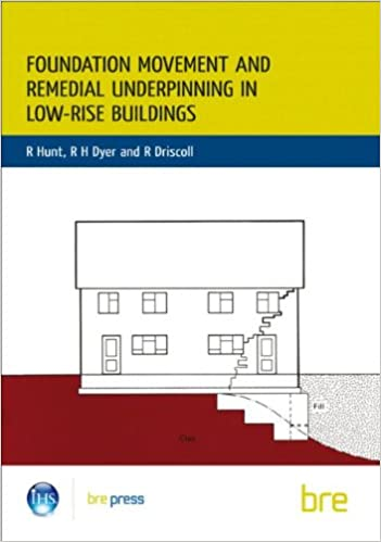 Descargar Utorrent Com Español Foundation Movement And Remedial Underpinning In Low-rise Buildings: (br 184) PDF Web
