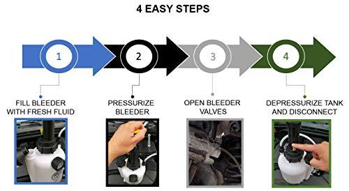 Vortxx 3L Pressure Brake Bleeder w/European Adapter - Easy One Person DIY by Vortxx (Image #1)