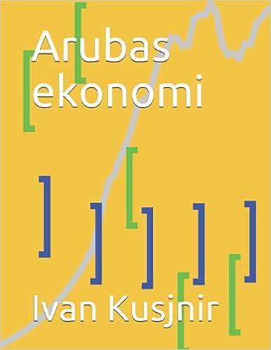 Arubas ekonomi