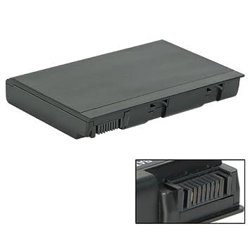 Driver for Acer Extensa 5010