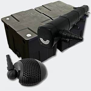 Wiltec–Set de filtro para estanque (60.000l 72W UVC depuradora 155W Bomba