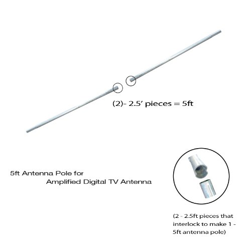 (Antenna Pole for Outdoor/Indoor Antenna - 5ft -NEW)