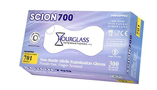 HandPRO 701 Scion Gloves, Blue