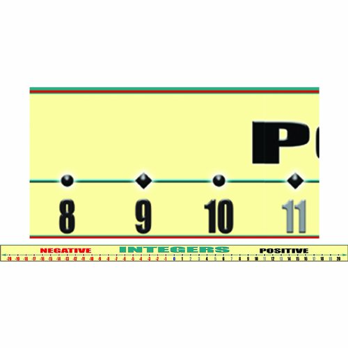 MCDONALD PUBLISHING NUMBER LINE -20 TO +20 BORDER (Set of 24) by McDonald Publishing