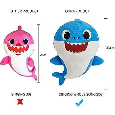 BabyShark Singing Plush - Music Sound Baby Shark Plush Doll Soft Baby Cartoon Shark Stuffed & Plush Toys Singing English Song For Kids Gift Children Girl,3 Colors