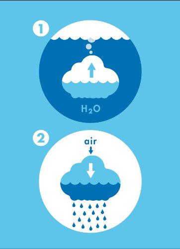 41BgWc4WPqL - Moluk Plui Rain Cloud Tub Toy