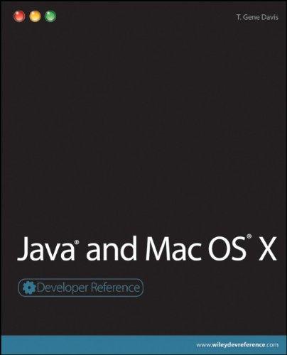 Java and Mac OS X