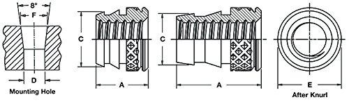IUC Unified Types IUB Pem Tapered thru threaded inserts IUB-080-1