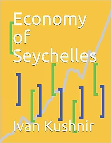 Economy of Seychelles