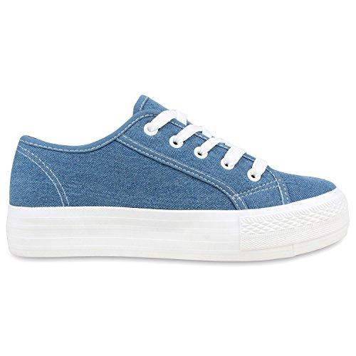 napoli-fashion - zapatos de tacón Mujer Blau Denim Plateau