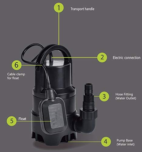 FLUENTPOWER Electric Submersible Pump 1//3HP with Max Flow 2100 GPH Clean//Dirty Submersible Sump Pump Included 3//4 Standard Garden Hose Connector and Float Switch for Automatic Operation