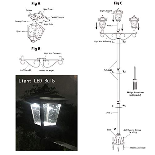 72'' Solar Lamp Post Lights Outdoor, Triple-Head Street Vintage Solar Lamp Outdoor, Solar Post Light for Garden, Lawn, Planter Not Included by Greluna (Image #5)