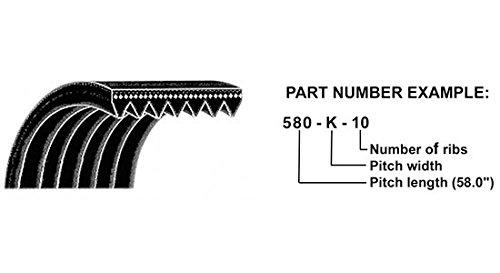 A-200J6 Micro-Rib V-Belt 20.0 Part No