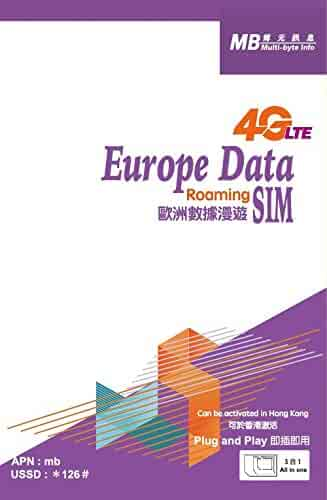 Europe 4G/LTE Data Roaming SIM Card 1GB / 15 Days