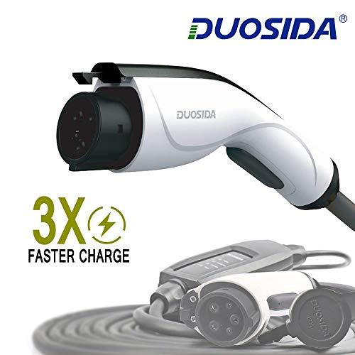 DUOSIDA Level 2 Updated