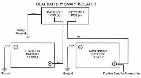 41Bm2utsOKL._SX450_ amazon com dual battery isolation kit with 140a smart battery voltage sensitive relay module wiring diagram at gsmx.co