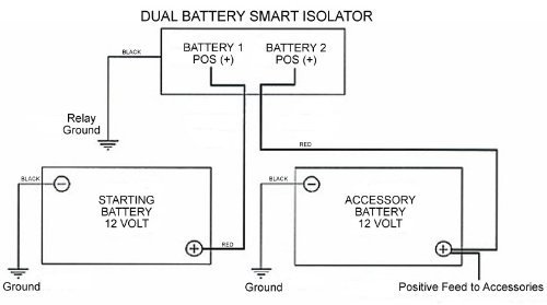 amazon com dual battery isolation kit with 140a smart battery rh amazon com Basic 12 Volt Battery Wiring Wiring 12 Volt Batteries in Series