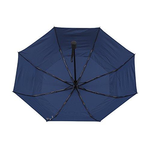 Amazon Brand - Solimo Umbrella with Wind Vent (Auto-Open & Close Function) - Blue
