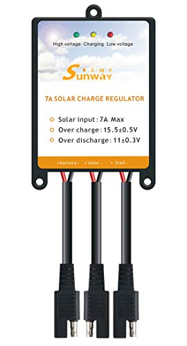 Sunway Solar Panels Charge