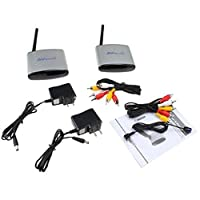 Video Transmitters Product